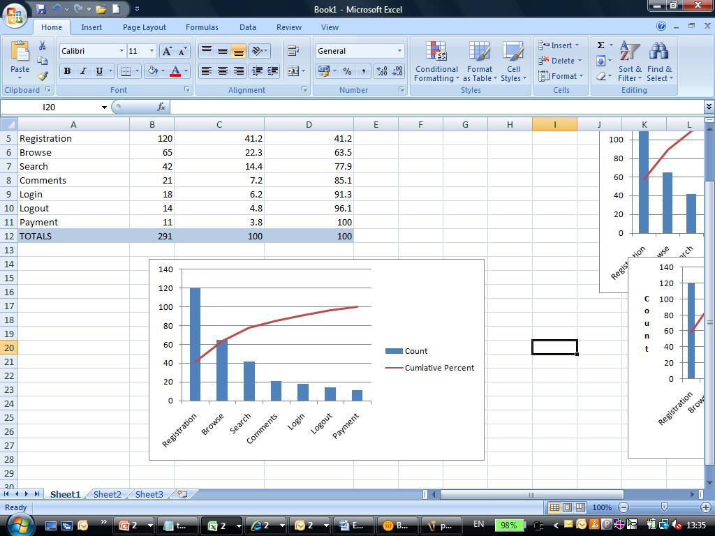 pareto chart template excel 2010 - pareto chart template free download sample pareto chart 9