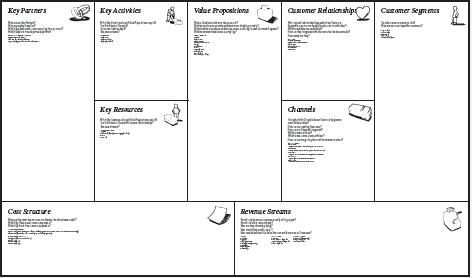 Understanding Business Models The Business Model Canvas Expert – Business Model Canvas Template
