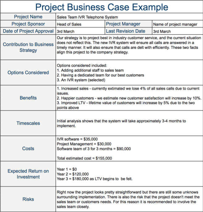 business project management Interested in an online project management degree explore project management degree options from university of phoenix and find a program to fit your needs.