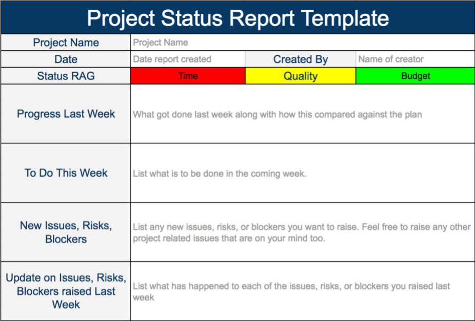 Awesome Project Status Report Template