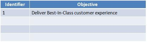 table of objectives