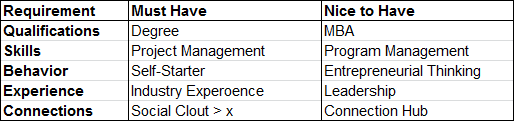 Job Candidate Score Card Example