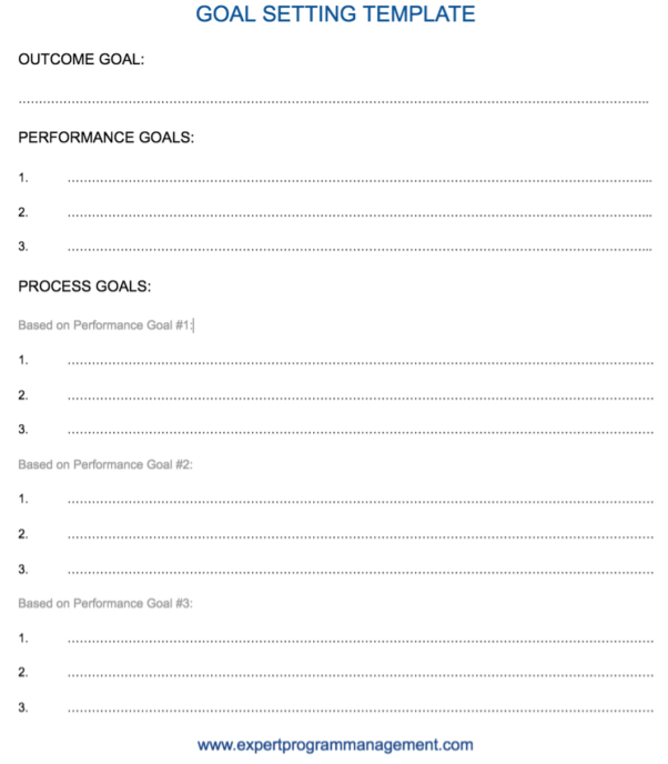 Goal Setting Outcome Performance and Process Goals Free Template – Smart Goals Worksheet Pdf